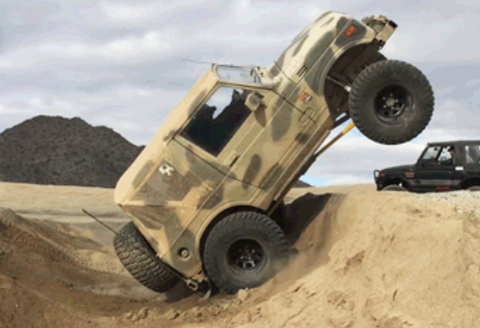 Places to drive 4×4 Off-road